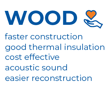 Graphics - showing the main advantages of the building material: wood.